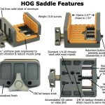 Hog Saddle specs